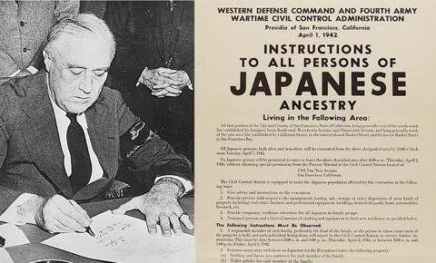 President Roosevelt Signing Executive Order 9066